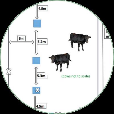 Barn Measurements